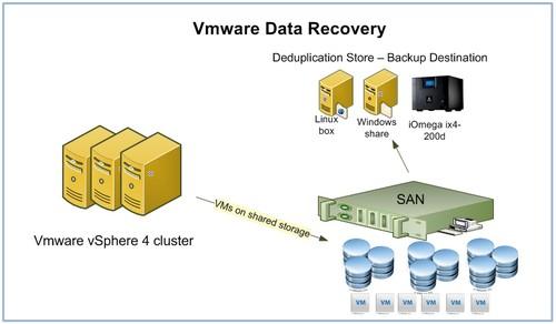 machine data recovery