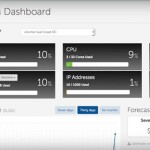 AirVM Cloud Management Solution – Interesting solution for vSphere, VCD, VCNS or vCloud Air