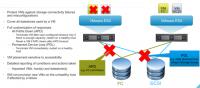 VMware vSphere 6 Features - HA enhancements