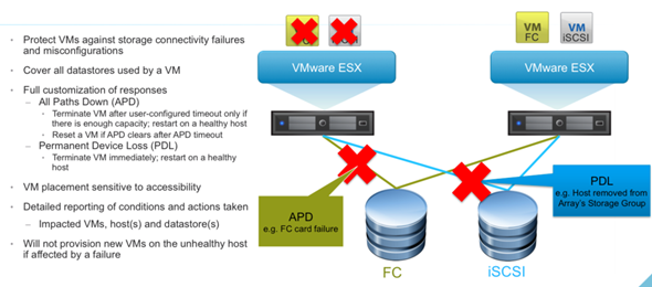 VMware vSphere 6 Features - HA enhancements