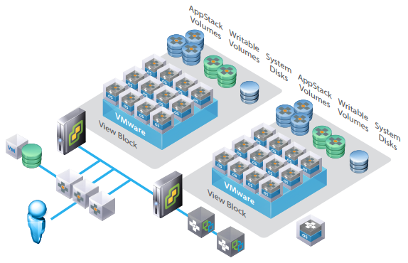 Vmware app volumes deployment guide get your copy esx virtualization vmware app volumes deployment guide ccuart Choice Image