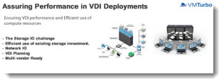 Assuring Performance in VDI Deployments