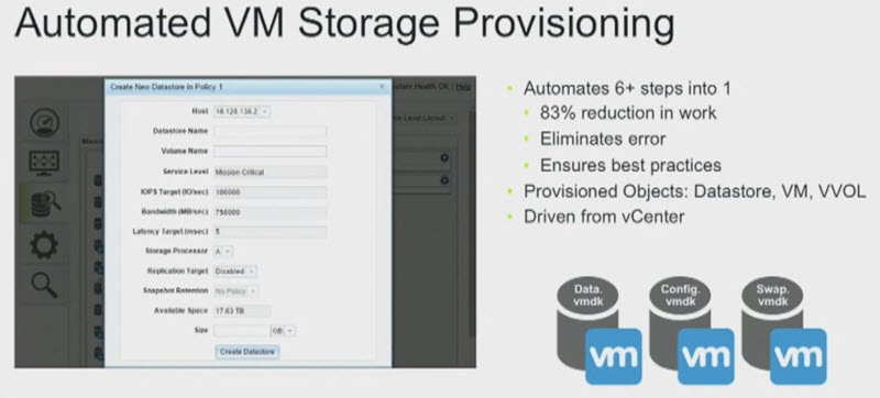 Automatic and simple provisioning
