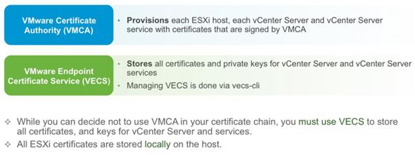 VMware vSphere 6 Features - certificate management