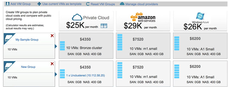 Compare Cloud Cost