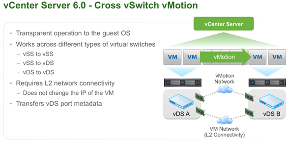 VMware vSphere 6 features - vMotion across distributed vSwith