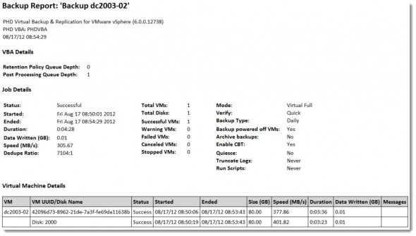 PHD Virtual Backup 6.0 - E-mail reports