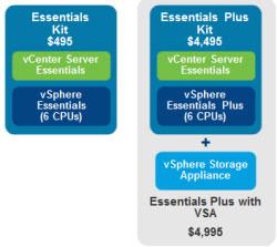 vSphere 5.5 essentials