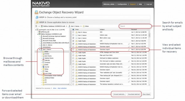 Nakivo Exchange Recovery feature - click to enlarge