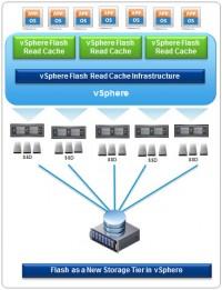 X broker api version control