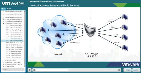 VMware Network Virtualization Fundamentals