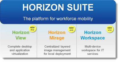 VMware Horizon Suite - announced