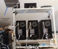 Lab ESX Virtualization