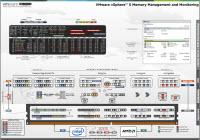 Memory Management in vSphere 5