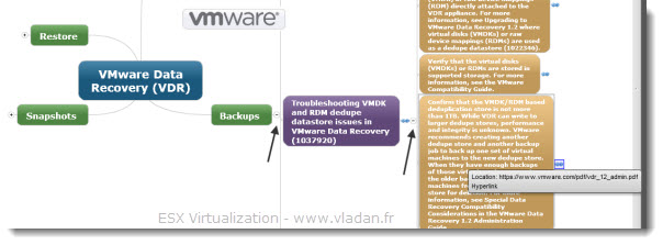 MindMap for VDR - a PDF Flash troubleshooting tool
