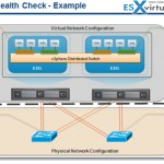 vSphere 5.1 Networking – New features