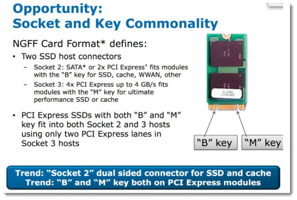 NGFF SATA format - for ultrabook market and high speed PCIE 2x and 4x caching