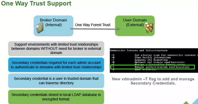 Horizon View 6.2 One Way Trust Support