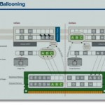Performance Best Practices VMware vSphere - free VMworld Session