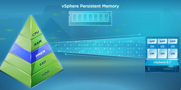 vSphere persistent memory