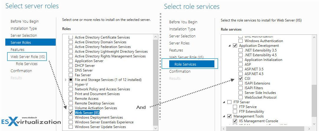 IIS and PHP Setup - The Easy Way On Windows Server 2012 With