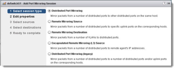 VMware vSphere 5.1 - port mirroring options