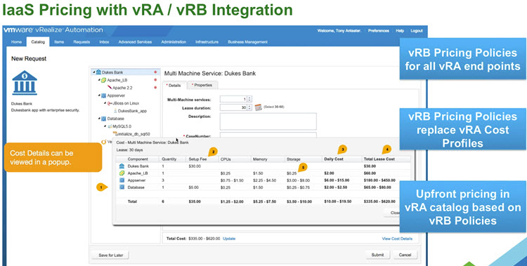 Iaas Pricing with vRA and vRB Integration