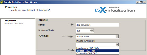 private vlans VMware vSphere and Private VLANs