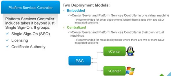 VCP6.5-DCV VMware Platform Services Controller