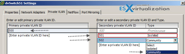 Private VLANs on the vSphere Distributed vSwitch