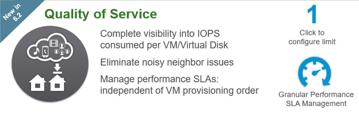 VMware VSAN 6.2 Quality Of Service