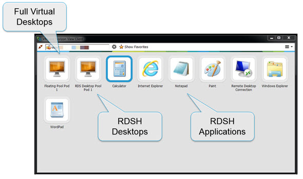 rds horizon view6 VMware Horizon 6   Major evolution in architecture and tighter integration of suite components