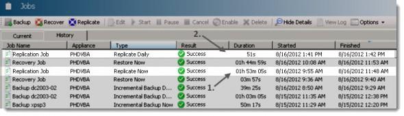 PHD Virtual Backup 6.0 - Replication Jobs