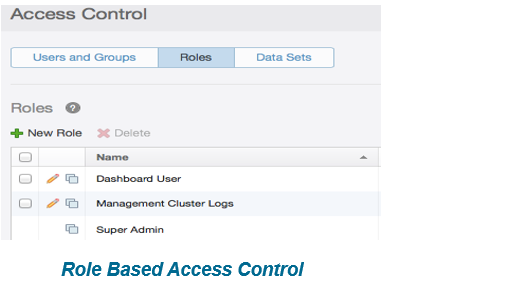 Log Insight 2.5 roles based access