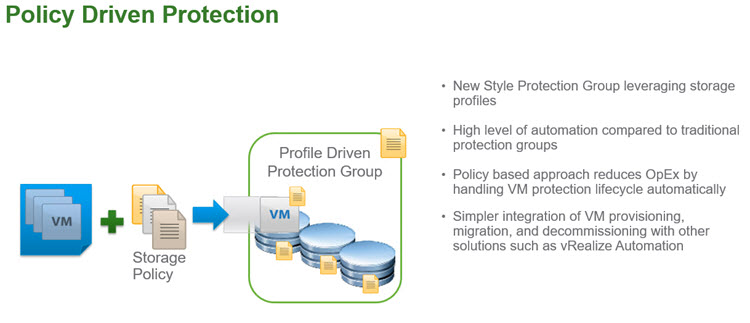 SRM 6.1 Policy Driven Protection