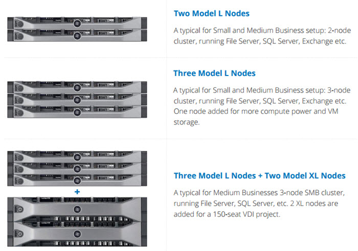 Three different Hyper-converged appliances
