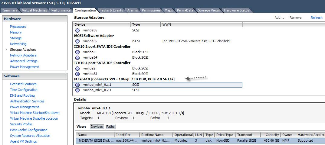 Homelab Storage Network Speedup with      Infiniband | ESX