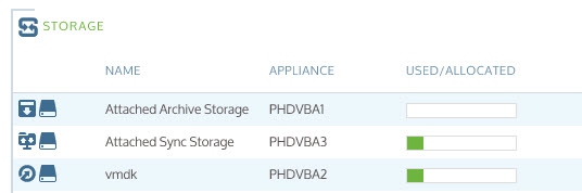 Unitrends Virtual Backup - Different roles of each appliance