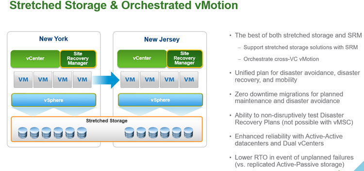VMware SRM 6.1 allows stretched storage and orchestrated vMotion