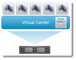 VMware vCSA supported with VMware View 5.2