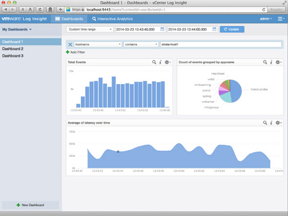 vCenter Log Insights 2
