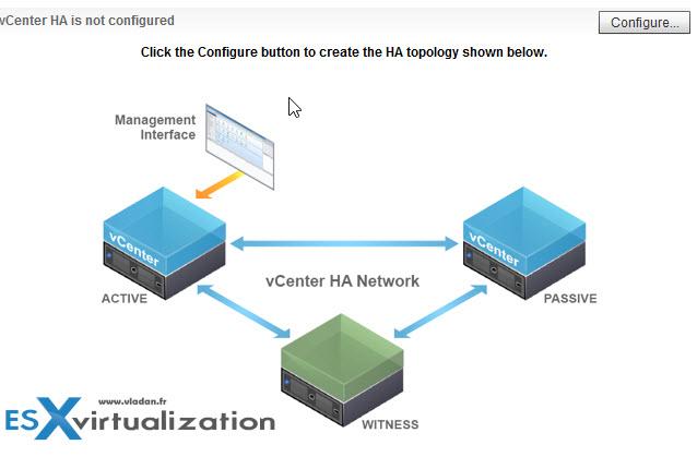 VMware VCSA 6.5 Active-Passive Setup Simple Configuration