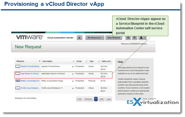 vCloud Automation Center