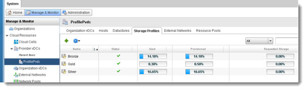 vCloud Director 5.1 - Storage Profiles