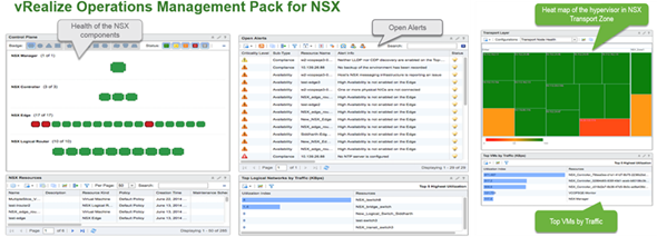 vRealize Management Pack for NSX