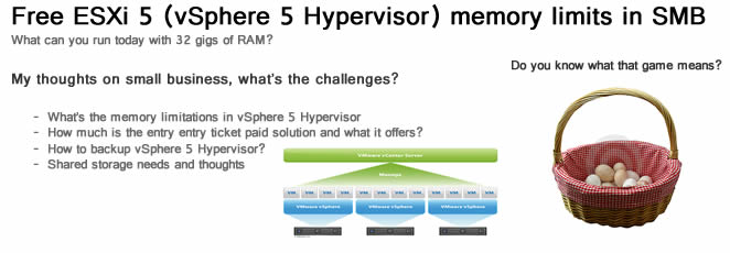 Free ESXi 5 (vSphere 5 Hypervisor) memory limits in SMB and more