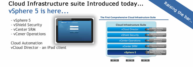 vSphere 5 and Cloud Infrastructure Suite introduced