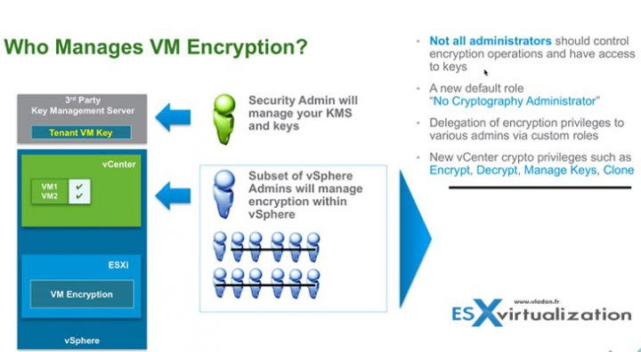 "VMware vSphere 6.5 - New role called ""No Cryptography Administrator"""