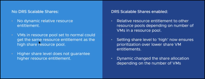 vSphere 7 scalable shares