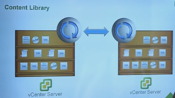 vSphere 6.0 content library